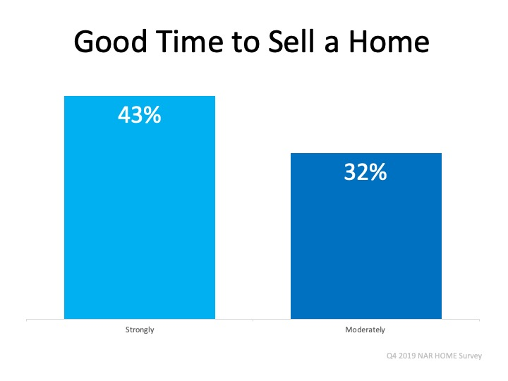 Should I Sell My House This Year? | Simplifying The Market