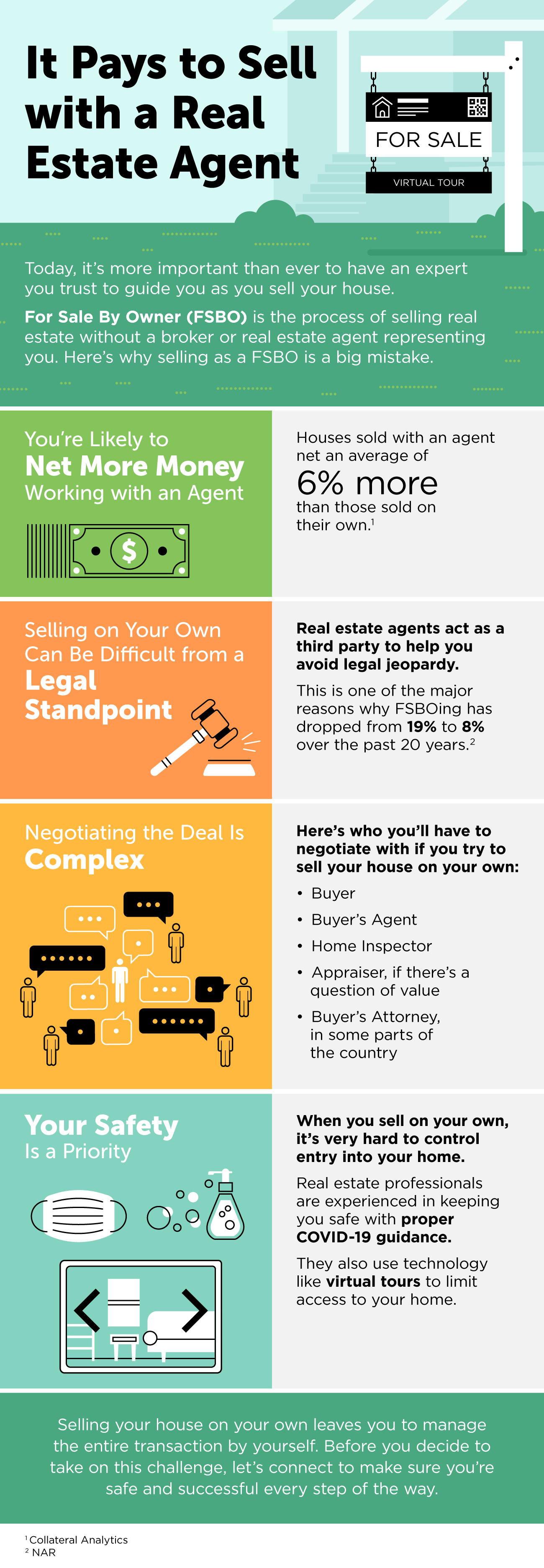 It Pays to Sell with a Real Estate Agent [INFOGRAPHIC]   Simplifying The Market