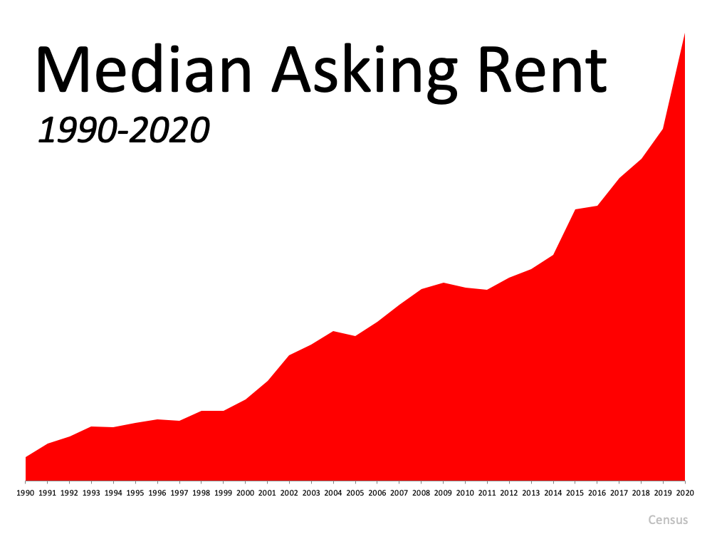 How Misunderstandings about Affordability Could Cost You   Simplifying The Market